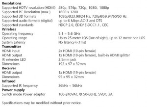 GigaView 821 Technical Specifications