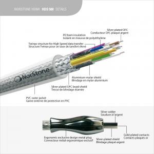 HDS500 Detail