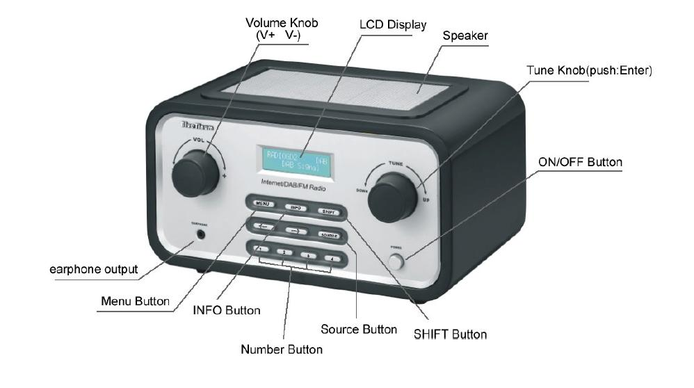 DR315 Internet Radio